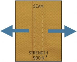 Fabric duct seam durability: tensile strength test