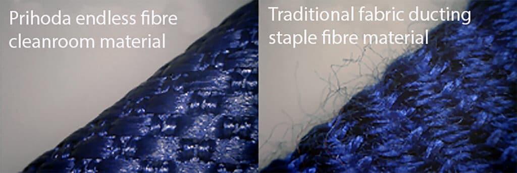 Shedding comparison of staple fibre and endless multifilament fibre material for textile ducting