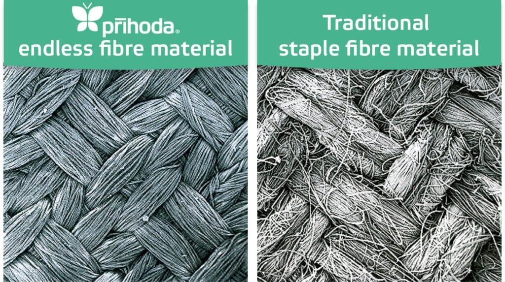 A comparison of fibre shedding in staple fibre vs multifilament endless fibre fabric duct material